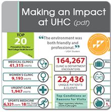 Making an Impact at UHC (pdf)